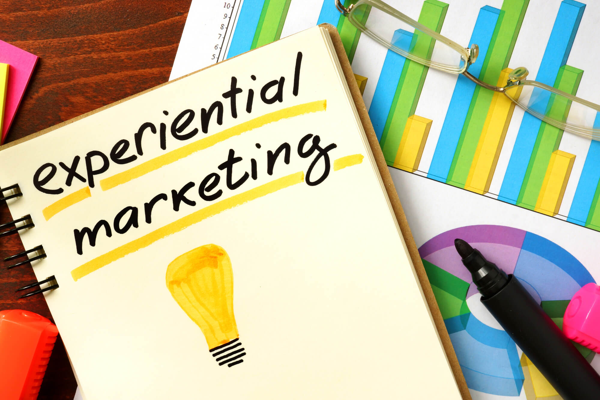 Experiential Marketing Strategies